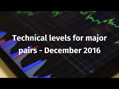 Technical levels for major pairs - December 2016