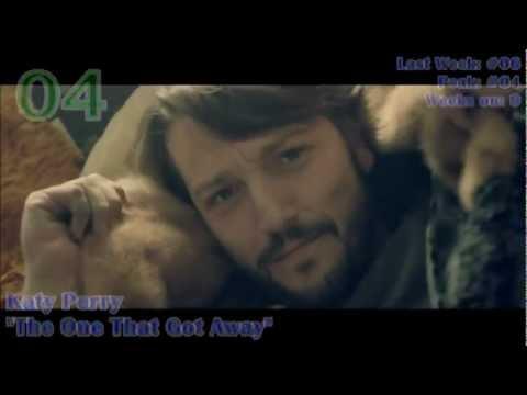 German / Deutsche Radio Charts - week 50 / 2011