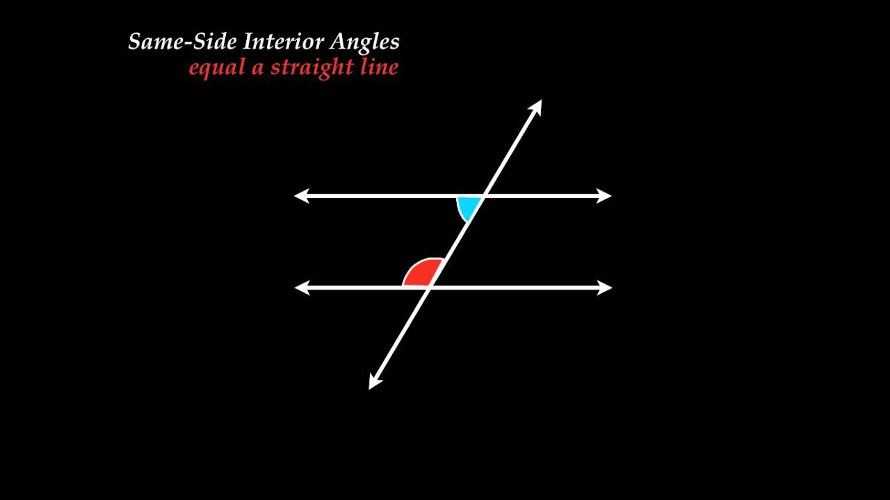 SameSide Interior Angles Definition amp Theorem  Video