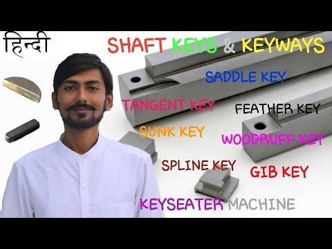 [HINDI] SHAFT KEY ~ TYPES OF KEYS– SUNK, SADDLE, SPLINE KEY etc ~ KEYWAYS~KEYWAY MACHINE : KEYSEATER