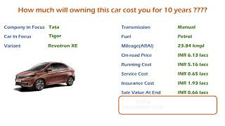 Tata Tigor (Revotron XE) Ownership Cost - Price, Service Cost, Insurance (India Car Analysis)