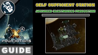 X4 Foundations Tutorial: HTF to Build Factory focused on Advanced Electronics production