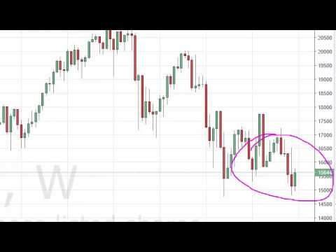Nikkei Index forecast for the week of July 4 2016, Technical Analysis