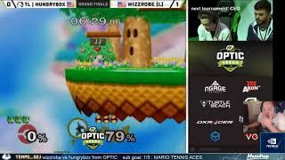 Wizzrobe vs Hungrybox Analysis