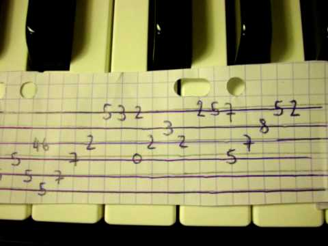 THE LUDLOWS GUITAR TABS