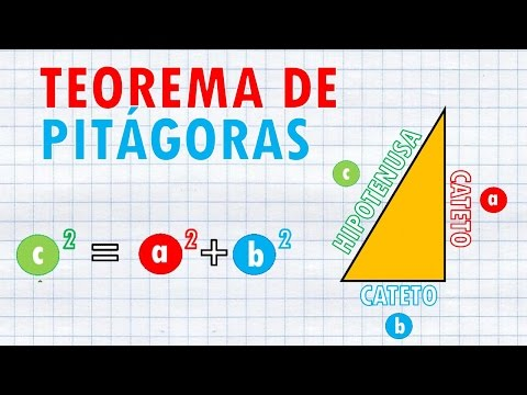 Teorema de Pitágoras  YouTube