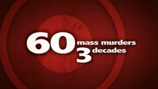 The Profile of Mass Killers