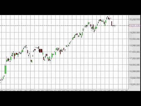 Nikkei Technical Analysis for May 7 2015 by FXEmpire.com