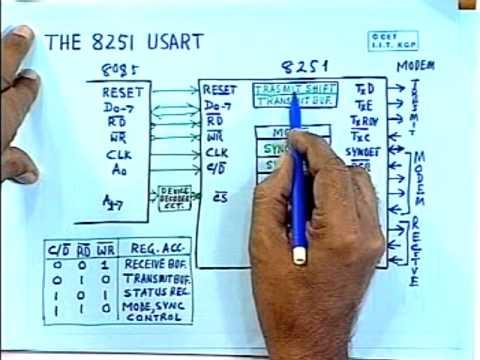 Lec 18 - Serial Mode Data Transfer