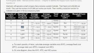 How to Calculate Marginal Cost, Average Total Cost, Average Variable Cost, and Average Fixed Cost