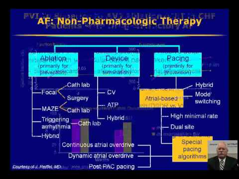 Hybrid Therapy for AF: The beckoning necessity