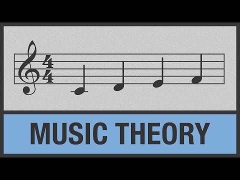 How To Read Music  Strong and Weak Beats  Lesson #14