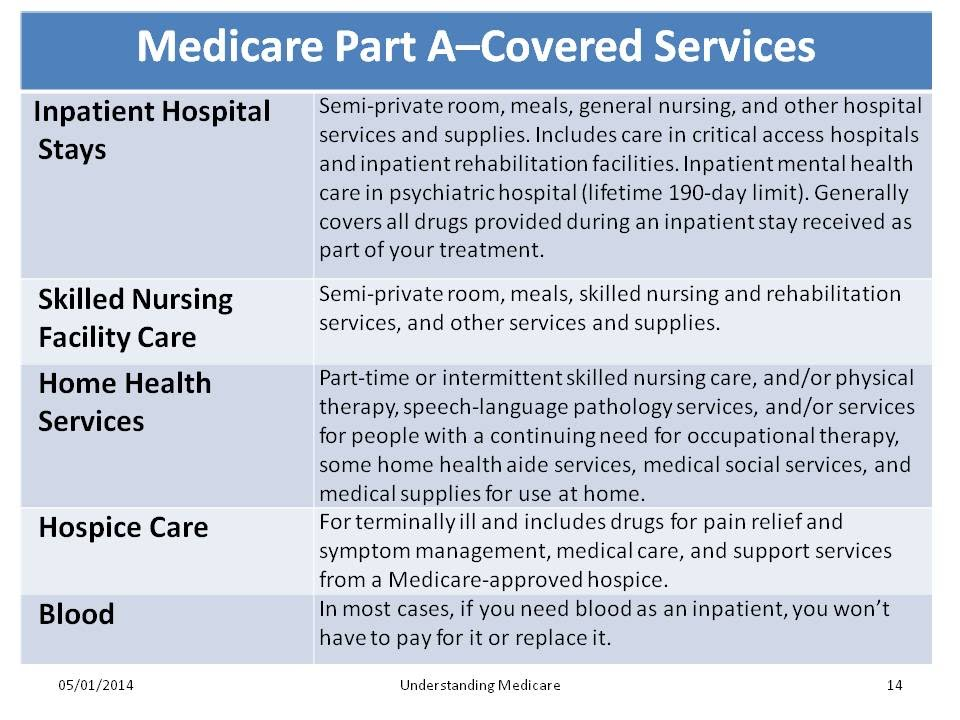 health insurance and medicare essay The basic difference between medicare and commercial insurance is that medicare is designed to absorb risk, serving individuals who have or may have costly and complex medical needs as well as the.
