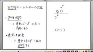 高校物理解説講義:「力積と運動量」講義15