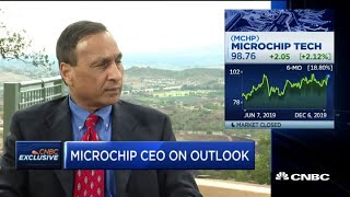 Full interview with Microchip CEO Steve Sanghi