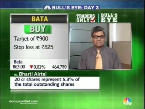 Buy Aurobindo Pharma, Bata, sell Canara Bank: Parag Doctor