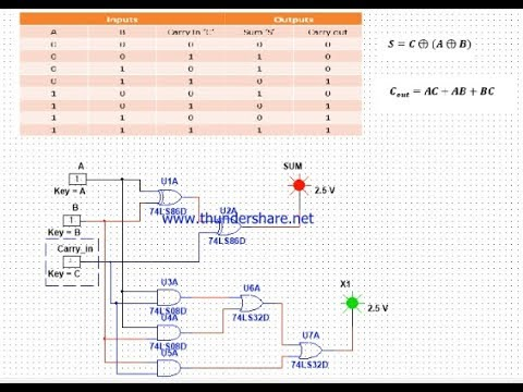 Designing Full Adder Logic Circuit in Multisim Software | Digital Logic Design | Part 2