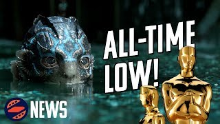 Is Low Box Office Killing the Oscars? - Charting with Dan!