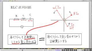 高校物理解説講義:「RLC直列回路」講義4
