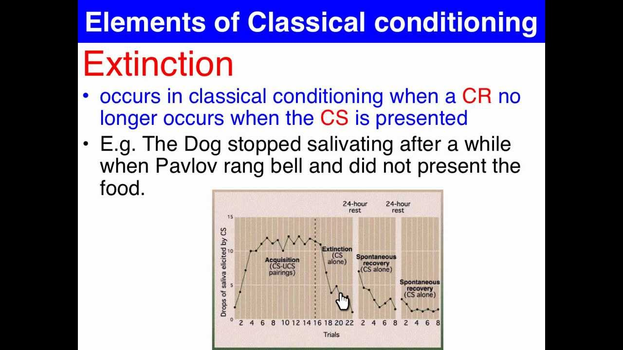 klassieke en operante conditionering verschil