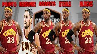 Who Lead NBA Teams In 5 Major Stat Categories?   KOT4Q