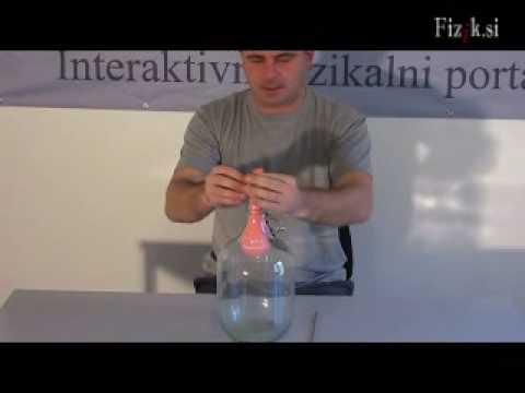 Physics Balloon Experiment Physics Experiment