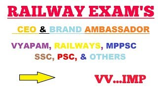 Top Company CEO &  Brand Ambassador || Most Important || List of CEO For Railway Exams || IBPS ||