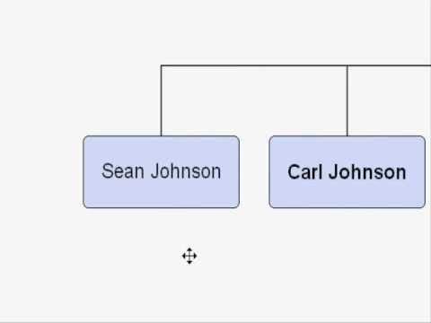 Andreas Johnson - Head Of The Family