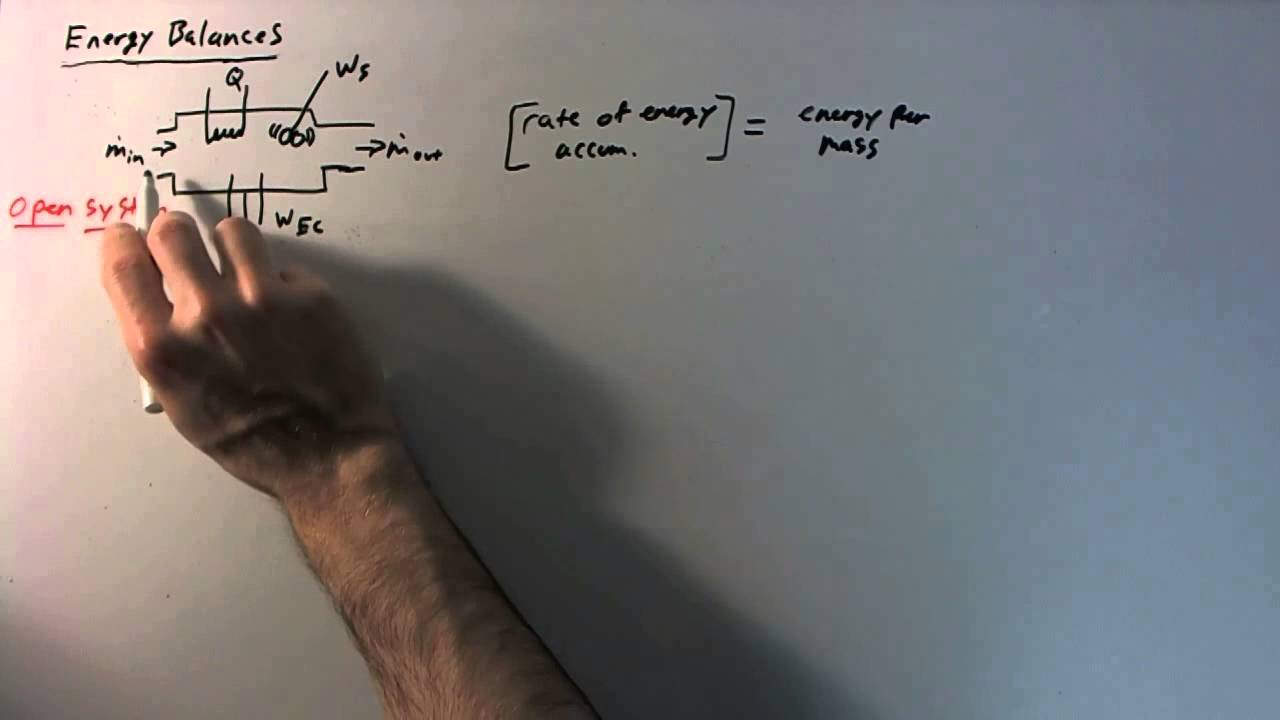 Energy Balance Thermodynamics Overall Energy Balance For