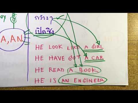 ติวข้อสอบภาษาอังกฤษ : เทคนิคทำข้อสอบ A ,AN ,THE  : เตรียมสอบราชการโดย พี่แมง ป.