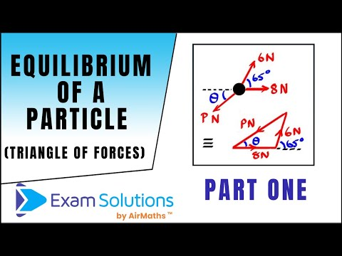 Equilibrium of a particle : ExamSolutions