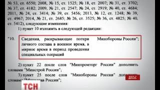 Указ Путіна про секретність втрат серед військових у мирний час оскаржили у Верховному суді - (видео)