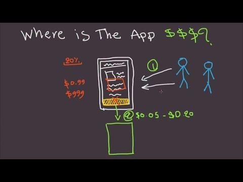 How Apps Make Money?