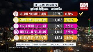 Polling Division - Nattandiya
