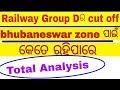 Railway Group D expected cut off for bhubaneswar, odisha thumbnail