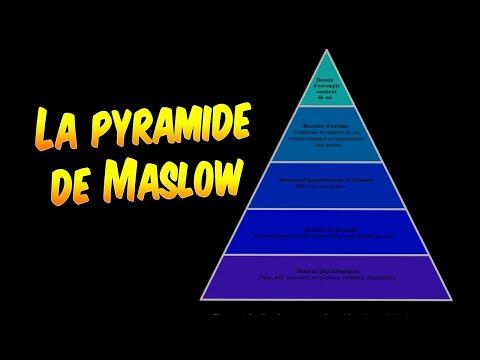Psychologie - La pyramide de Maslow et l'humanisme en psychologie