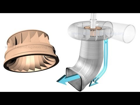 Working of Francis Turbine