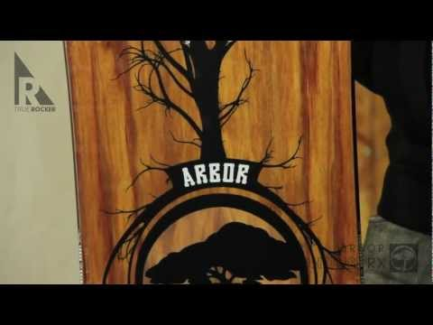 Arbor Roundhouse RX Snowboard