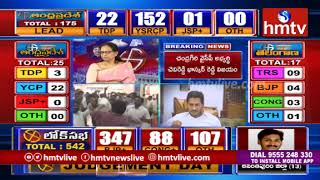 Debate on Telangana Lok Sabha Election Results | hmtv
