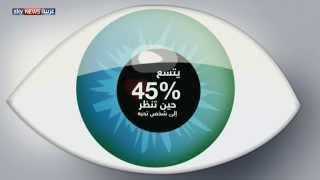 خصائص مذهلة للعين البشرية