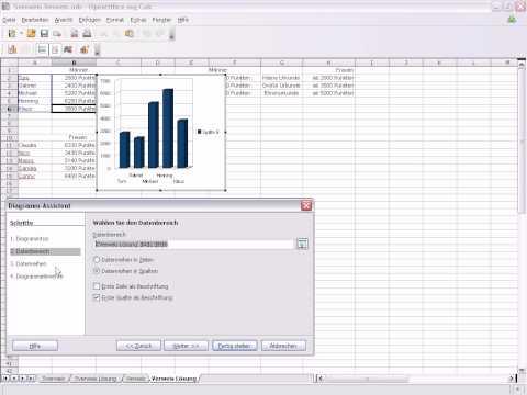 OpenOffice Calc Diagramm erstellen