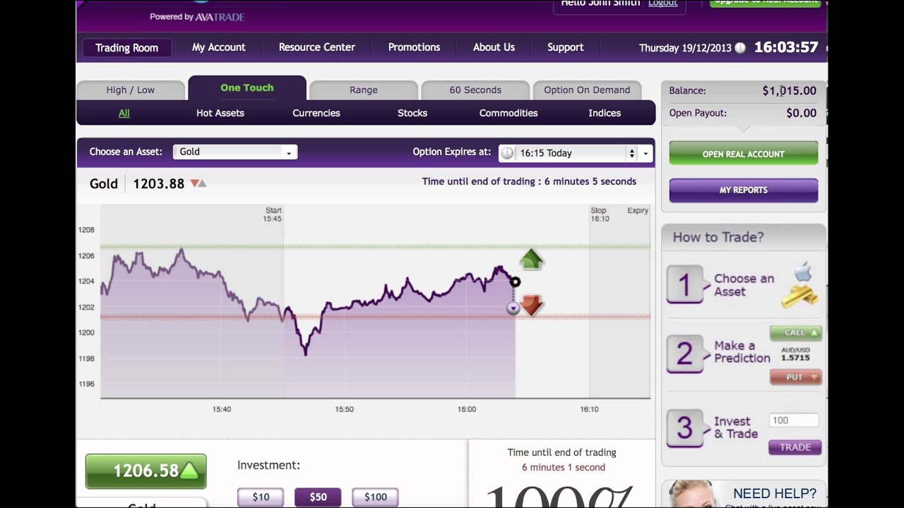 Binary options brokers in the usa