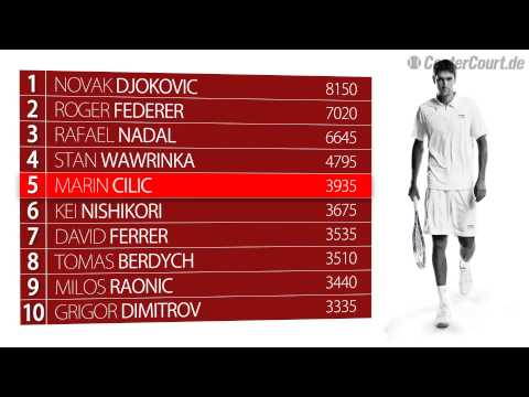 Top 10 Ranking ATP Tennis