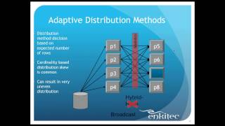 12c Adaptive Optimization - Kerry Osborne