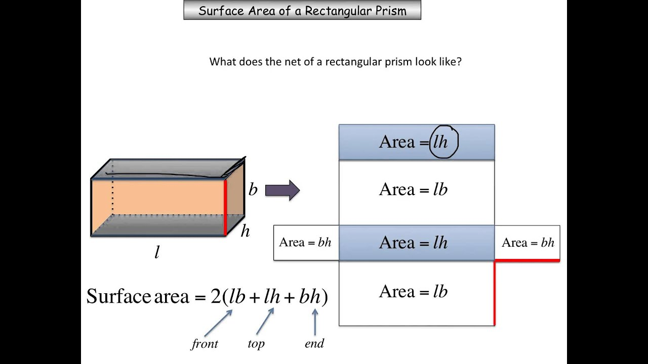 how to find the surface area of a rectanglular prisim