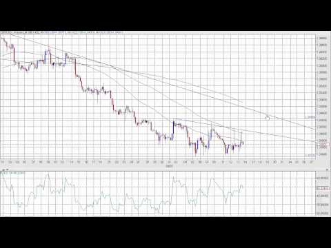 Technical Forecasts for EUR/USD, GBP/USD, and USD/JPY