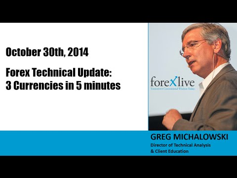 Forex Technical Analysis (VIDEO):FOMC more hawkish. RBNZ more dovish.