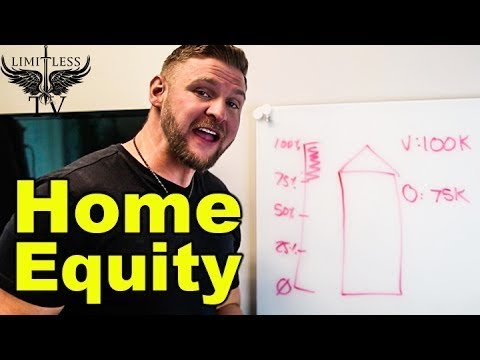 What Is Equity In A Home