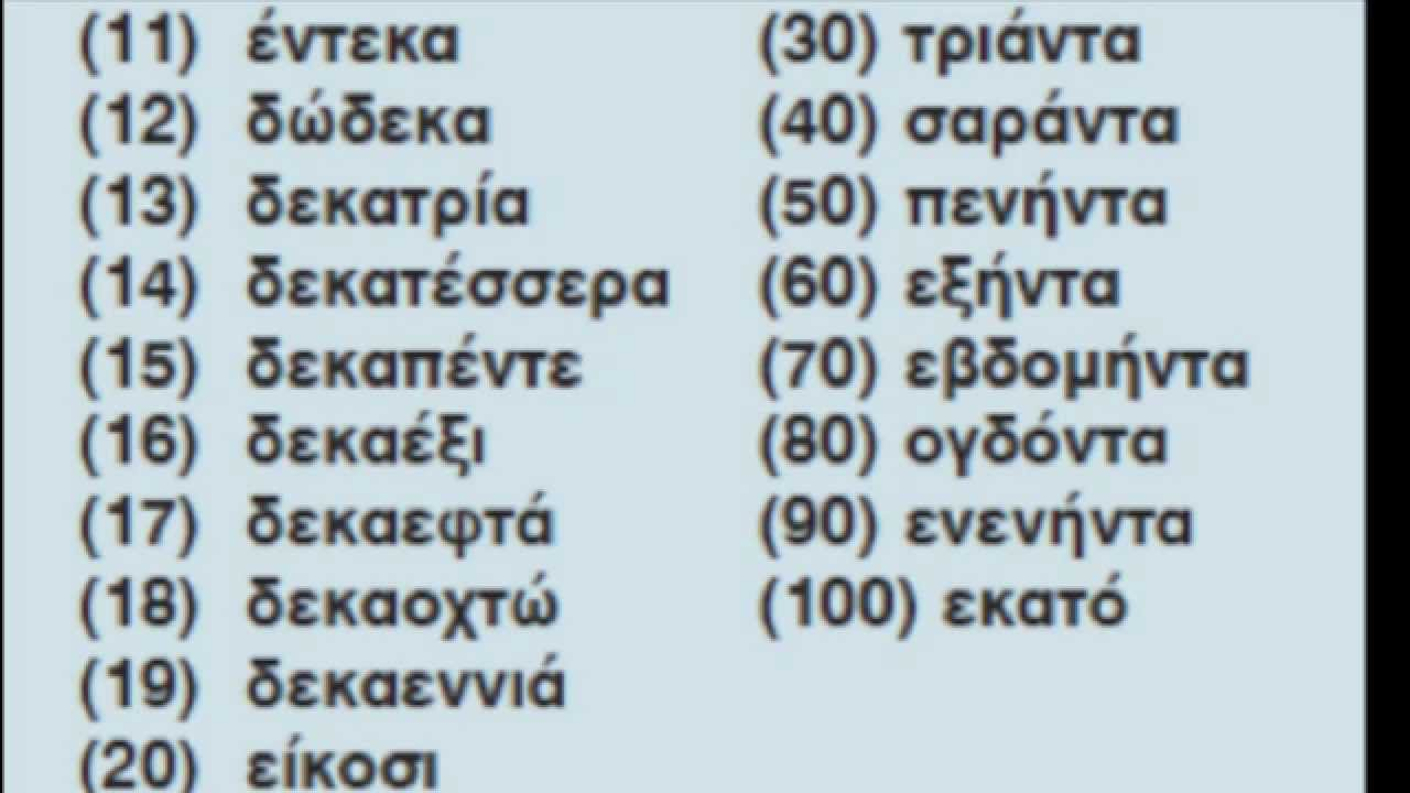 Number English 1-100 à 100 Greek Numbers 1-100