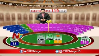 NTV Special Analysis on Telangana Assembly Election Results - #TelanganaPolls - netivaarthalu.com